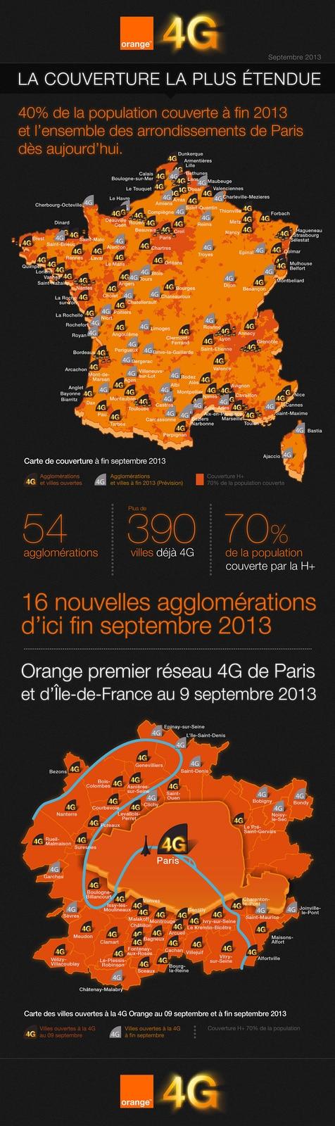 Infographie Orange 4G