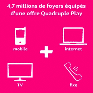 Etude Gfk Mediametrie Quadruple Play
