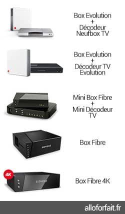 Box et décodeurs TV SFR