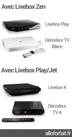Box et Décodeur TV Livebox Orange