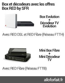 Box et Décodeurs des offres Box RED