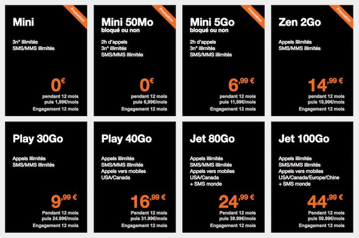 Promos Orange Forfaits mobile Open