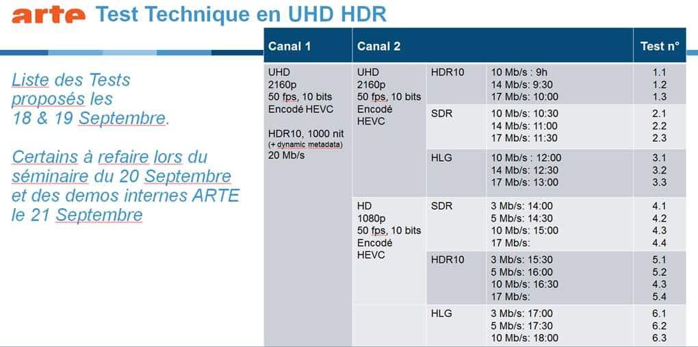 programmes des tests arte UHD 4K