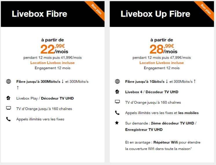 tarifs livebox fibre