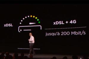 Freebox Delta DSL+4G
