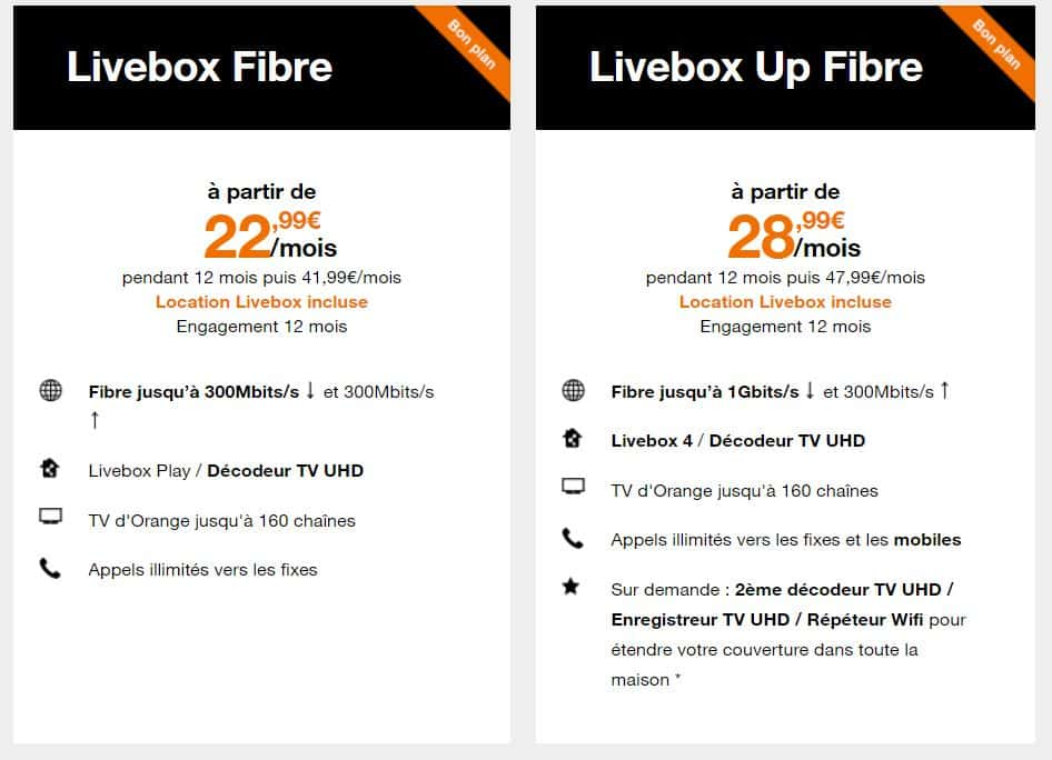 Offres fibre Livebox janvier 2019