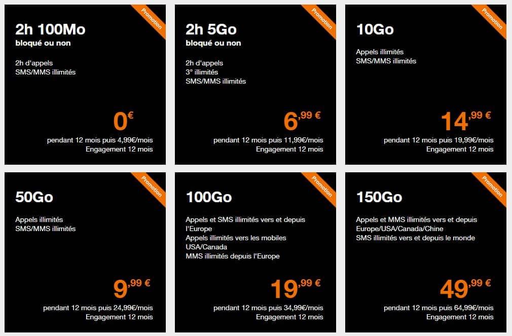 Offres mobile orange open multiligne janvier 2019