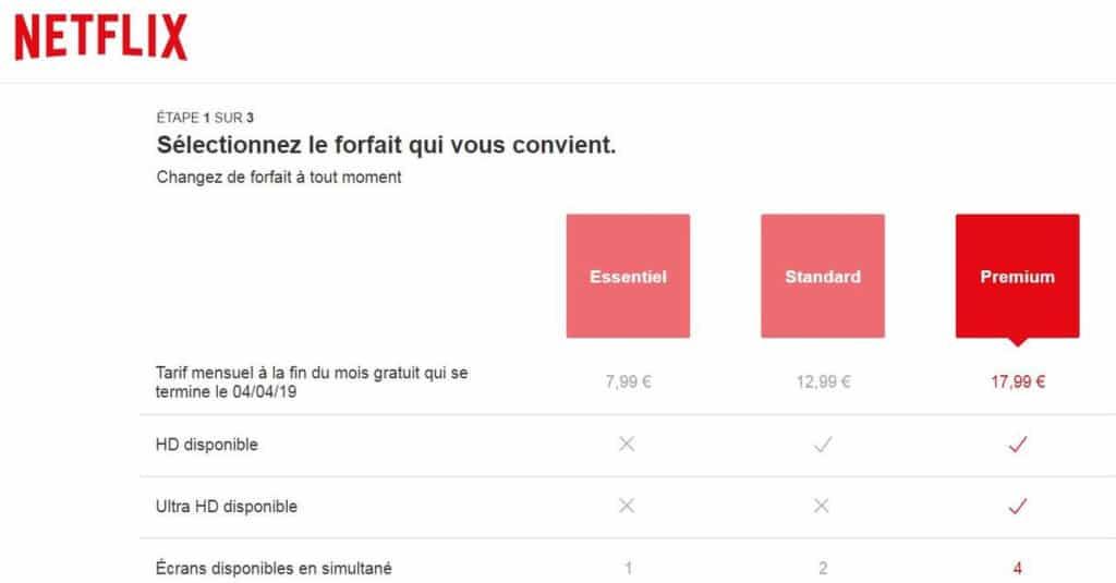 Tests de nouveaux tarifs Netflix France
