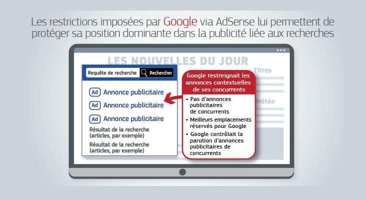 Restrictions imposées par Google
