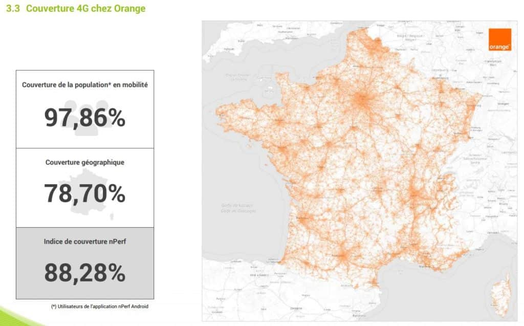 Carte nperf de la couverture d'Orange