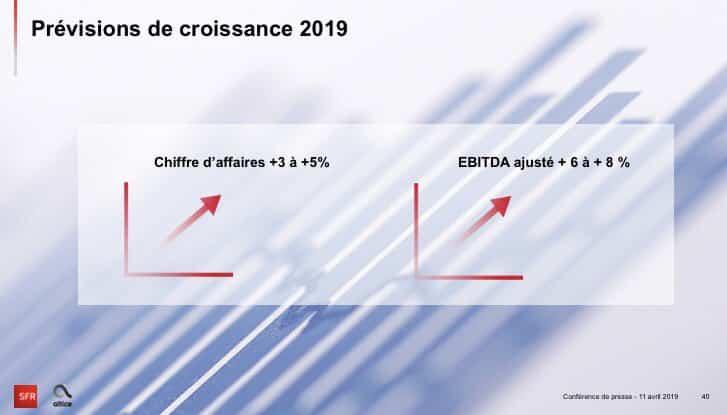 Prévisions de croissance pour SFR en 2019