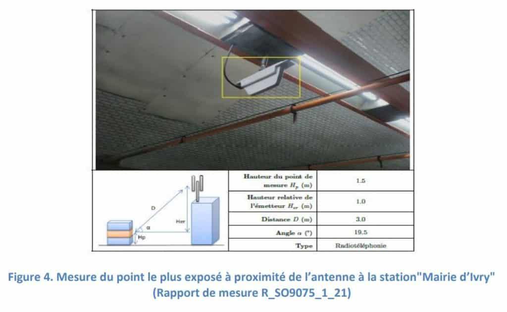 mesure de l'exposition aux ondes à mairie d'ivry
