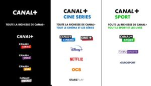 CANAL Plus Offres